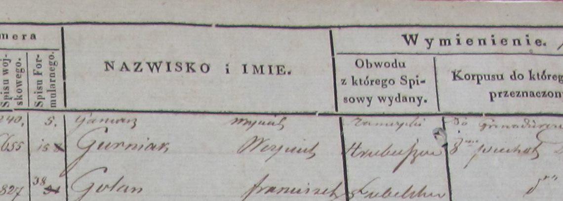 Mieszkańcy Lubelszczyzny w armii carskiej